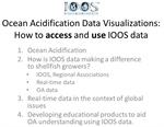 Ocean Acidification Data Visualizations: How to access and use IOOS data