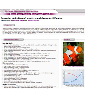 SEAWATER ACID-BASE CHEMISTRY AND OCEAN ACIDIFICATION